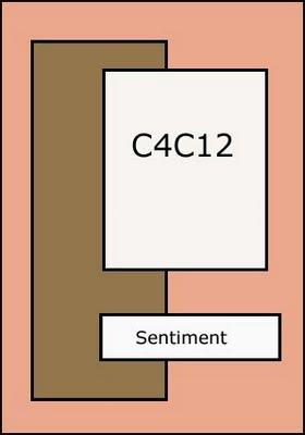 C4C12_Sketch
